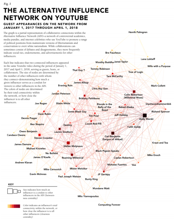 Data_and_Society_chart.png